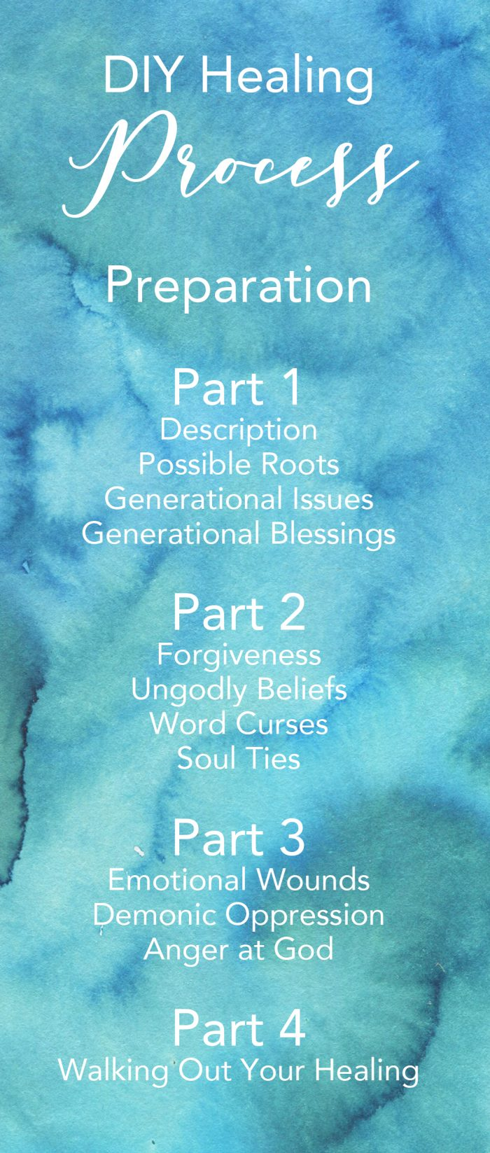 Process for targeted issue blog posts on DIY healing